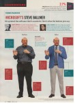 Image Makeover of Steve Ballmer